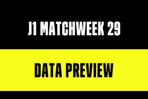 J1リーグ第29節を数字でプレビュー