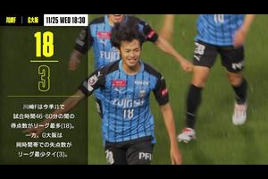川崎F、J1史上最速Vなるか - G大阪との直接対決を数字でプレビュー