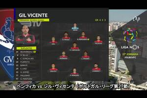 ポルトガル・リーグ第27節、藤本 寛也選手所属のジル・ヴィセンテは3位のベンフィカと対戦。藤本選手は77分に途中出場。果たして結果は...?