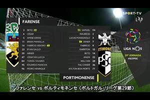 ポルトガル・リーグ第29節、安西 幸輝選手所属のポルティモネンセはアウェイでファレンセと対戦。右サイドバックでフル出場の安西選手。果たして結果は..!
