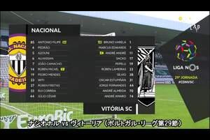 10連敗と最下位のナシオナルは名誉挽回できるか!?<br /> ポルトガル・リーグ第29節、ナシオナル vs ヴィトーリアの試合ハイライトです。<br /> <br /> ポルトガルリーグの公式情報はTwitterで公開中!↓<br /> <br /> https://twitter.com/ligaportugal_JP<br /> <br /> ポルトガルリーグの公式情報はTwitterで公開中!↓<br /> <br /> https://twitter.com/ligaportugal_JP