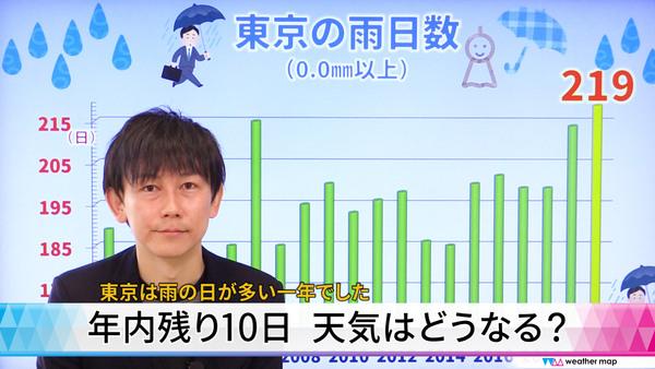 東京 天気 気象庁