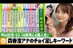 【中山記念】森香澄アナのチョイ足しキーワード『4歳馬と4番人気』