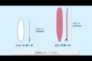 【東京五輪・競技紹介】サーフィン