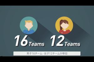 【東京五輪・競技紹介】サッカー
