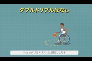 【東京パラリンピック・競技紹介】車いすバスケットボール