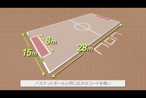 【東京パラリンピック・競技紹介】車いすラグビー