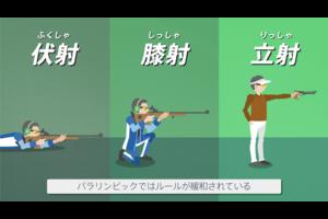 【東京パラリンピック・競技紹介】射撃