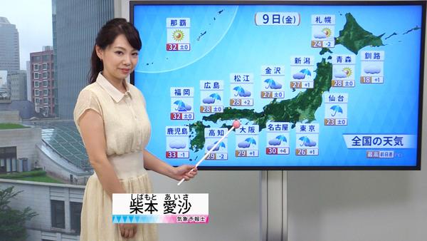 今日 の 天気 新潟