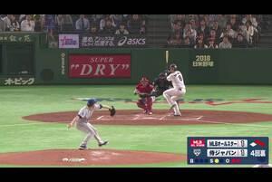MLBのキャノン、モリーナの強肩が炸裂!【2018日米野球 第3戦】