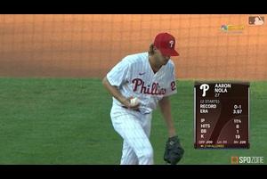 【MLB SPOZONE】現地時間8月10日のブレーブス戦、フィリーズのノラは8回を1失点10奪三振という圧巻のピッチングを見せた。