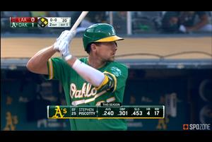 【MLB】3打点の活躍でチームを勝利に導いたピスコッティ 8.22 エンゼルス@アスレチックス