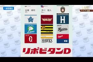 【プロ野球ドラフト会議】日本ハム 地元北海道出身の伊藤大海投手(苫小牧駒大)を単独指名