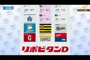 【プロ野球ドラフト会議】DeNA 入江大生投手(明大)の一本釣りに成功