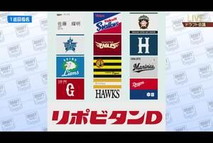 【プロ野球ドラフト会議】楽天は早川隆久投手(早大)を4球団競合の末、1位で交渉権獲得 石井GMが引き当てる