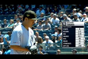 【スポーツナビMLB】5/19(日本時間)ヤンキースの本拠地で行われているレイズ戦で先発した田中将大は、6回を投げ、88球、被安打3、奪三振6、無四球、無失点の好投。