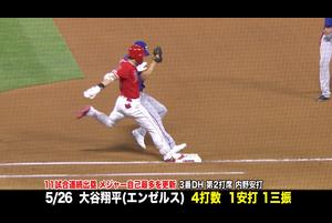 【MLB】週間日本人選手ダイジェスト(5/21~5/27)