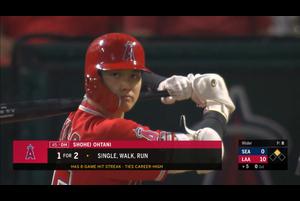 【スポーツナビMLB】7/13(日本時間)本拠地で行われているマリナーズ戦で3番DHで出場したエンゼルスの大谷翔平は、第1打席は左安打、第2打席は四球を選び、第3打席は満塁のチャンスも空振りの三振、第4打席はランナー二塁の場面で左飛、第5打席も左飛に倒れ、4打数1安打。