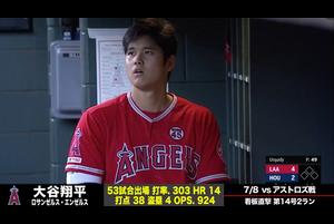 【MLB】大谷翔平 2019年前半戦 全14本塁打