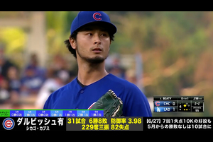 【MLB】ダルビッシュ有 プレイバック2019 11/28
