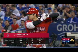 【スポーツナビMLB】6/21(日本時間)敵地で行われているブルージェイズ戦で、6回表一死満塁で代打で出場した大谷翔平は二ゴロ。