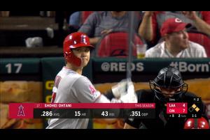 【MLB】8回表 大谷翔平 好機に代打で登場して四球を選ぶ 8/7 レッズvs.エンゼルス
