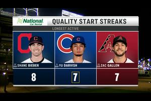 【MLB】7回表 ダルビッシュ有 2つの三振を奪う 9/5 カブスvs.カージナルス
