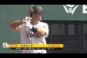 【ウエスタン・リーグ】確信歩き!ソフトバンク・リチャードの2ランホームラン!!