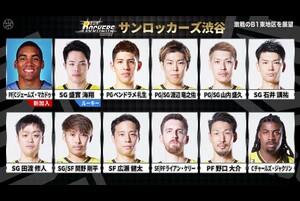 【Bリーグ】開幕直前スペシャル!チームの戦力分析(サンロッカーズ渋谷)