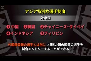 【Bリーグ】開幕直前スペシャル!今季のレギュレーションは!?