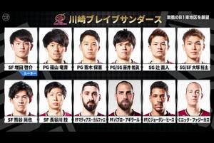 【Bリーグ】開幕直前スペシャル!チームの戦力分析(川崎ブレイブサンダース)