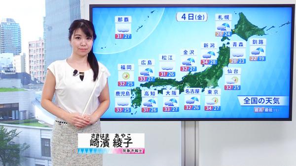 天気 予報 新居浜