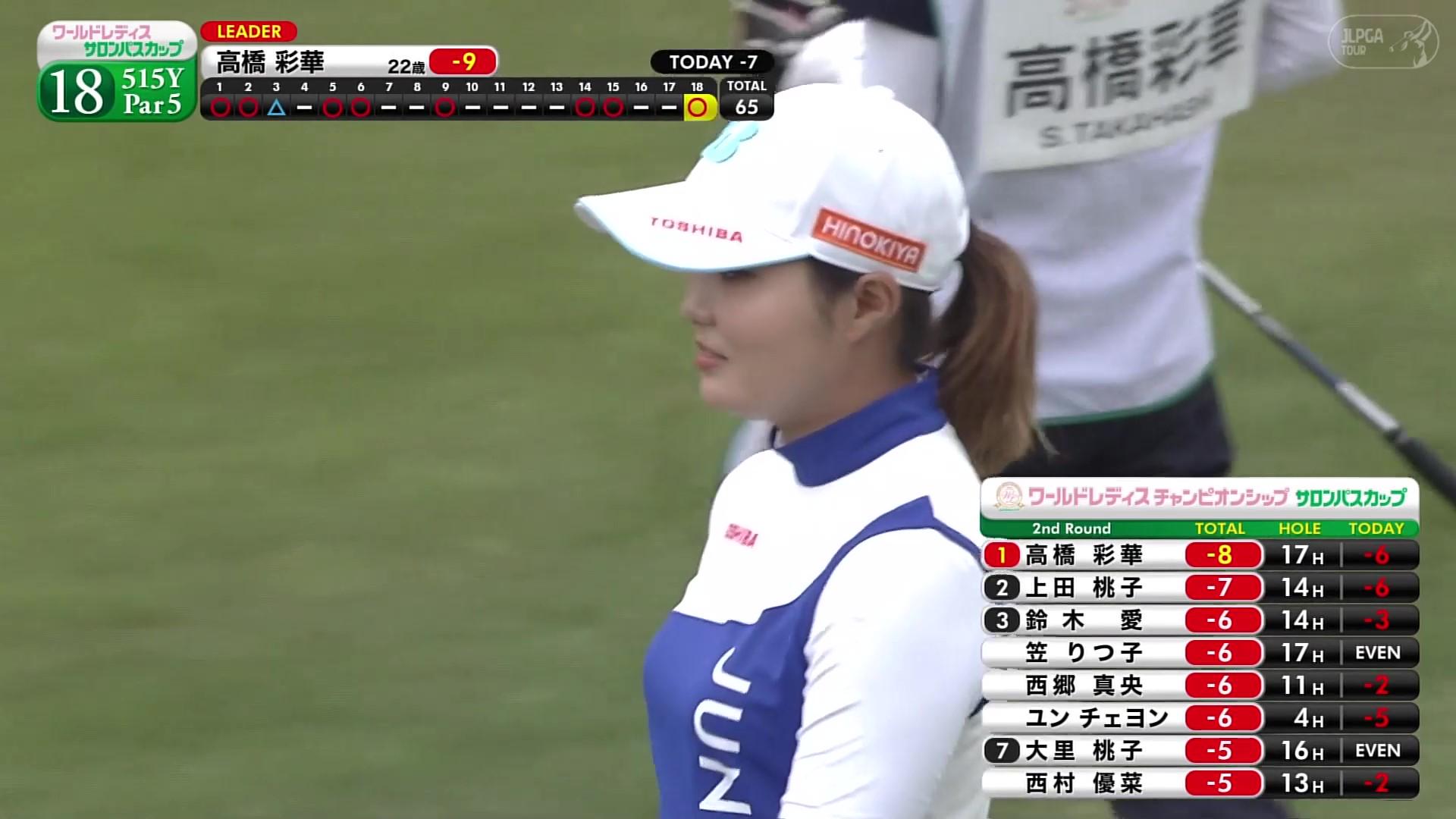 【女子ゴルフ】高橋 彩華 大きくスコアを伸ばす65をマークし、暫定首位!2日目ハイライト〈ワールドレディスチャンピオンシップサロンパスカップ2日目〉