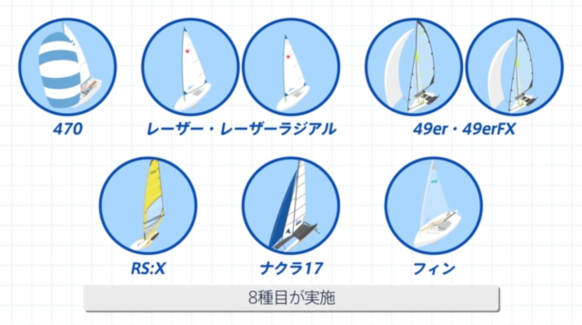 【東京五輪・競技紹介】セーリング