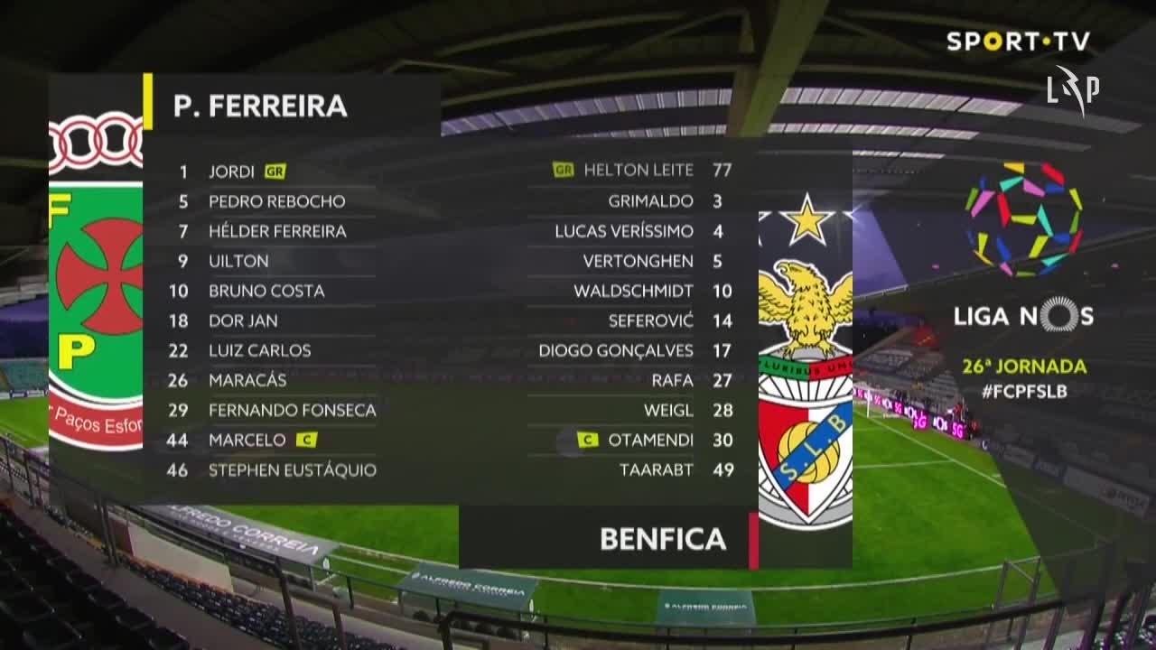 ベンフィカの攻撃陣が爆発! パソス・デ・フェレイラ vs ベンフィカ 試合ハイライト【ポルトガル・リーグ第26節】