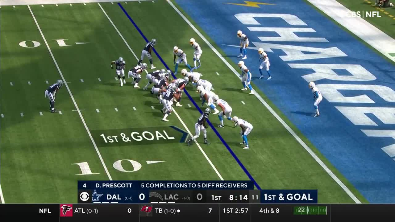 【NFL2021年第2週】連勝を狙うチャージャーズはカウボーイズと対戦