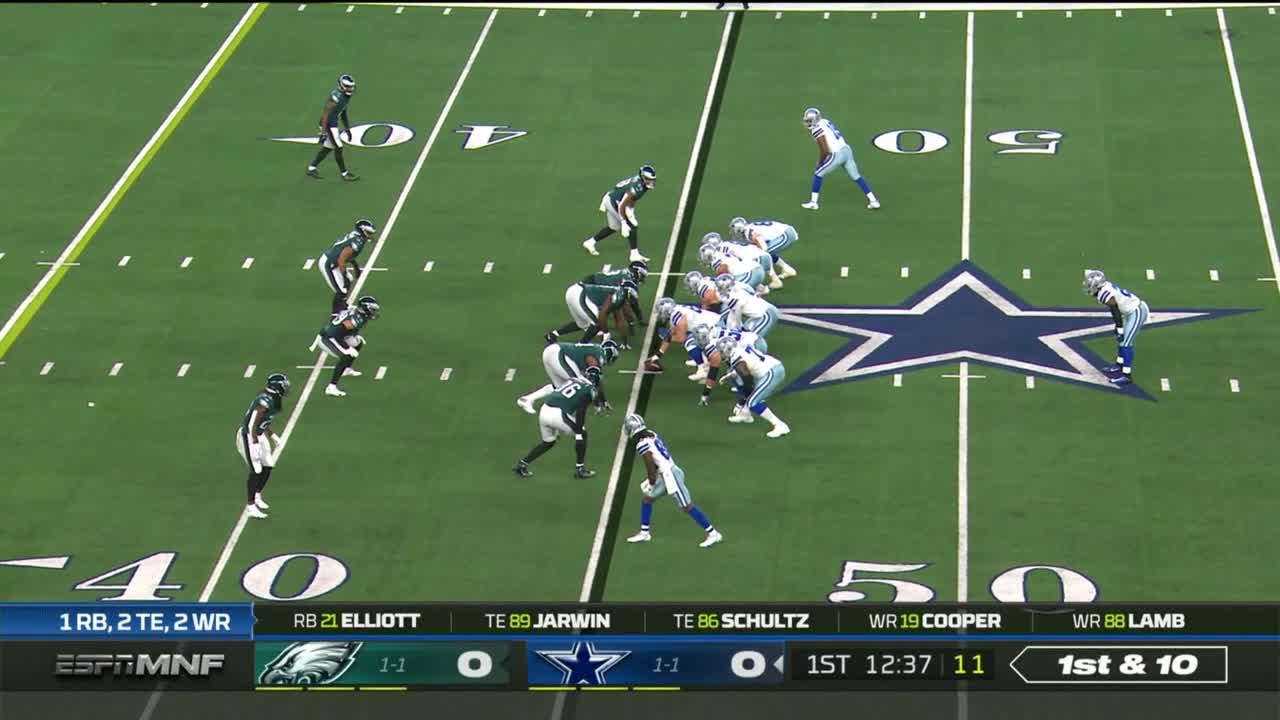 【NFL2021年第3週】イーグルス対カウボーイズ、同地区対決で今季2勝目を挙げたのは!?