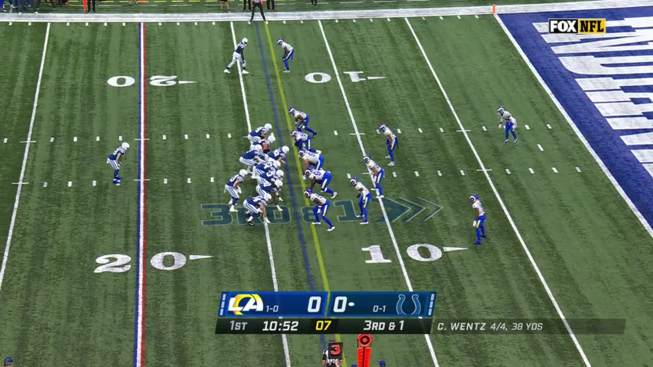 【NFL2021年第2週】コルツが本拠地でラムズと対戦