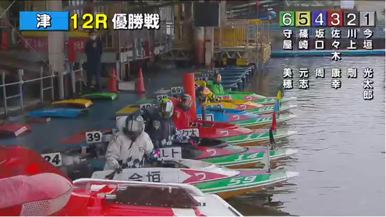 ボートレース津 G2モーターボート大賞