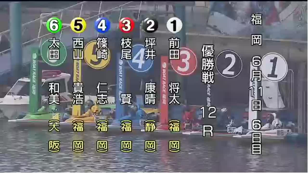 ボートレース福岡 G1福岡チャンピオンカップ 開設68周年記念