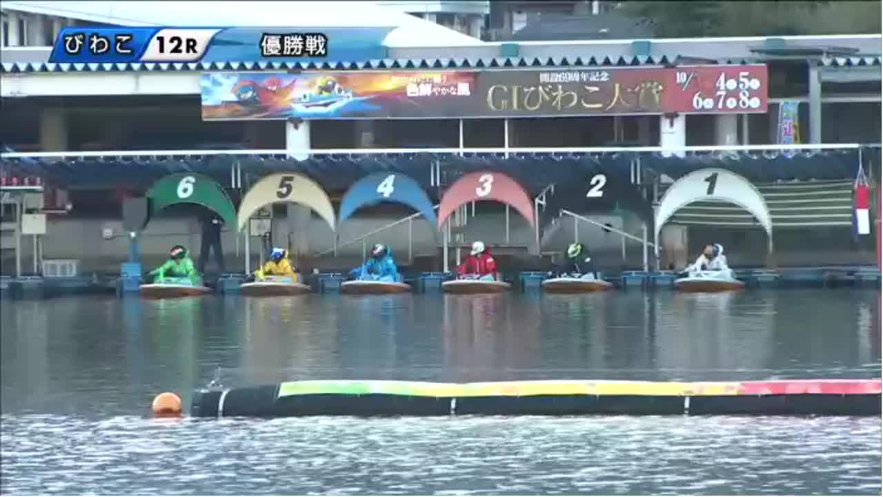 ボートレースびわこ G1びわこ大賞 開設69周年記念