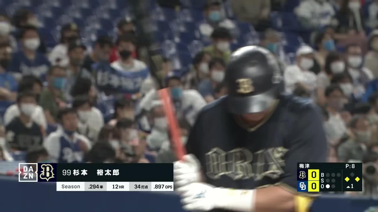 6/5 中日 vs オリックス ハイライト