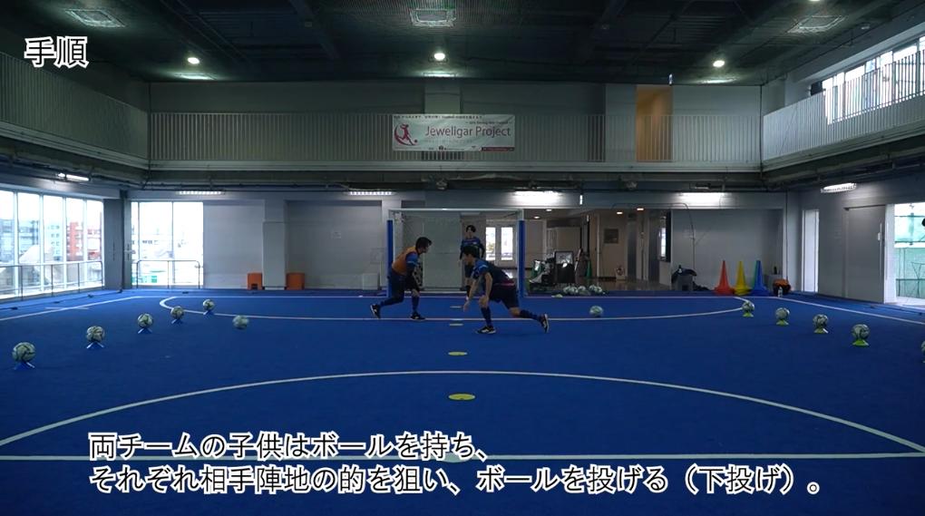 【サッカー練習メニュー】的当て(スローイング)(Sufu)