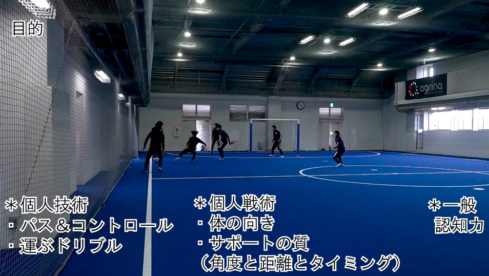 【サッカー練習メニュー】様々なロンド(認知力向上)2(Sufu)