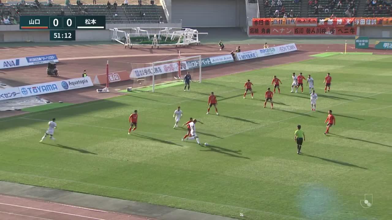 明治安田生命J2リーグ【第1節】 レノファ山口FCvs松本山雅FC ダイジェスト