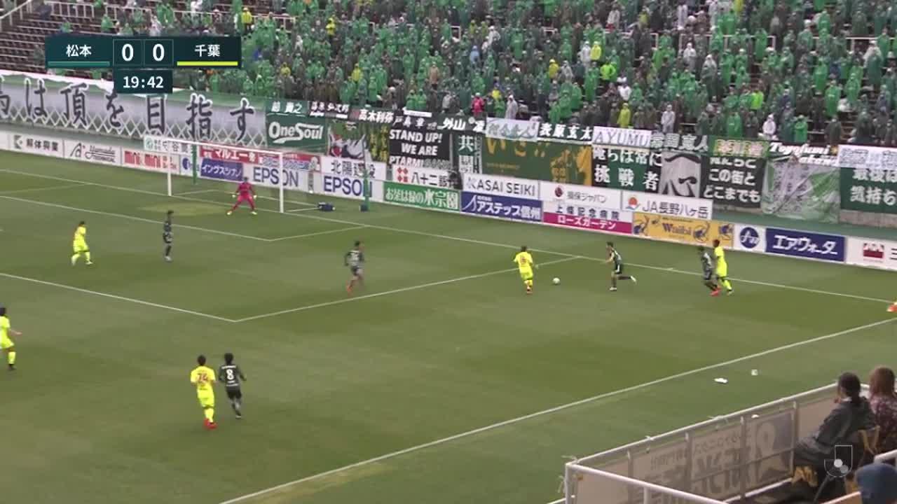明治安田生命J2リーグ【第4節】松本vs千葉 ダイジェスト