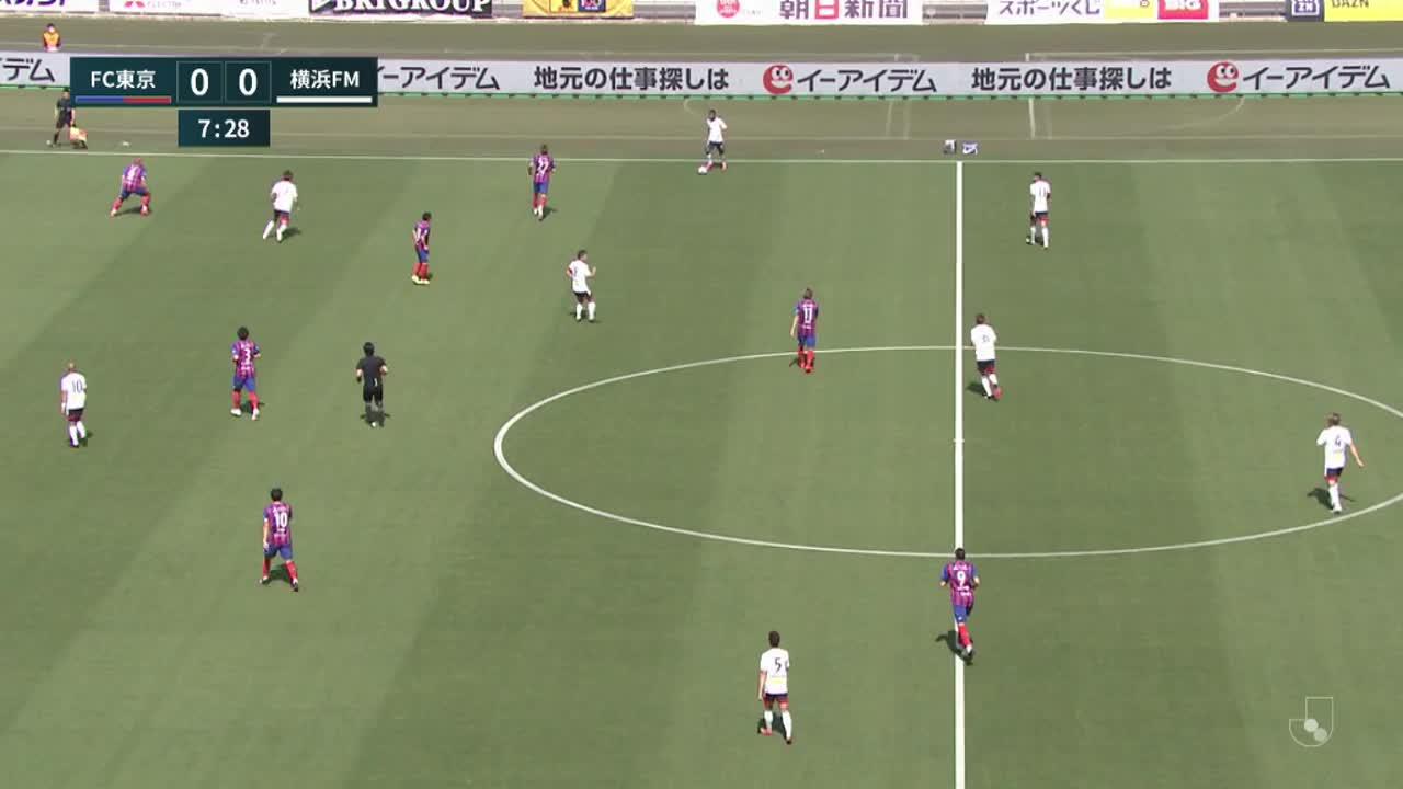 明治安田生命J1リーグ【第12節】FC東京vs横浜FM ダイジェスト
